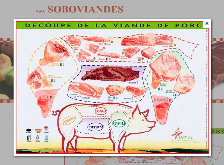 découpe du porc